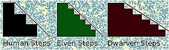 steps comparison