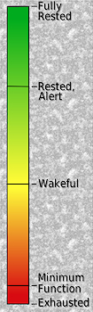 restfulness spectrum