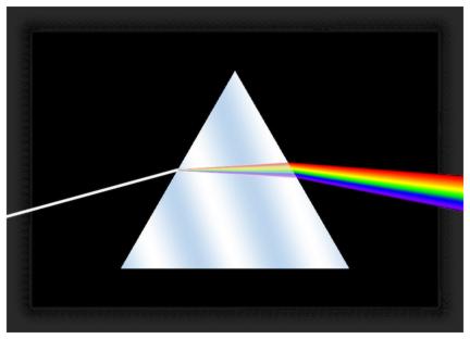 Dispersion prism