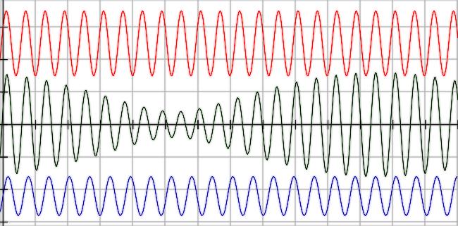 oscillation simulation