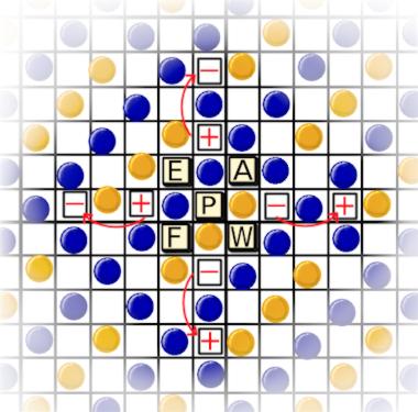 board 8